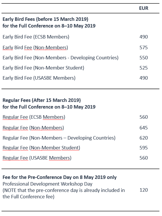 Conference fees